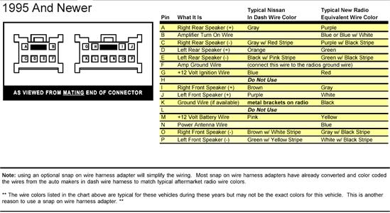 Radio Wiring Nissan Navara Net